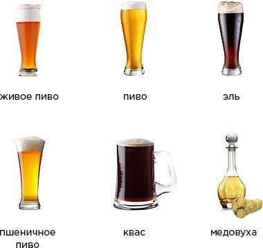 Пиво домашние пивоварни купить самогонный аппарат с колонкой от производителя